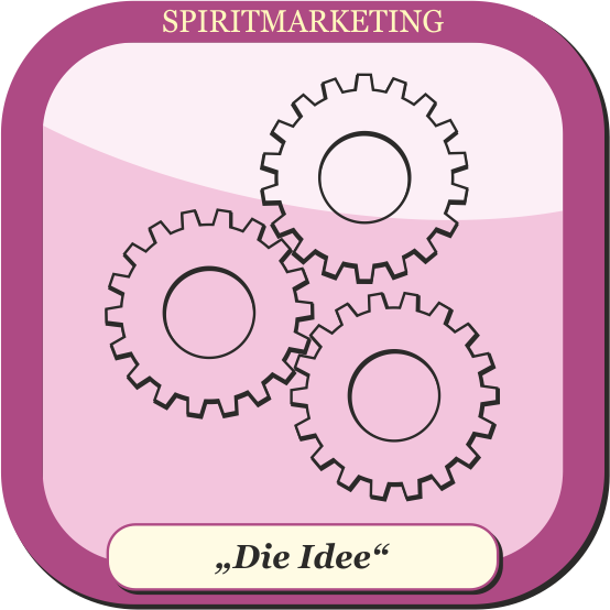 SPIRIT MARKETING - Die Idee - Konzept
