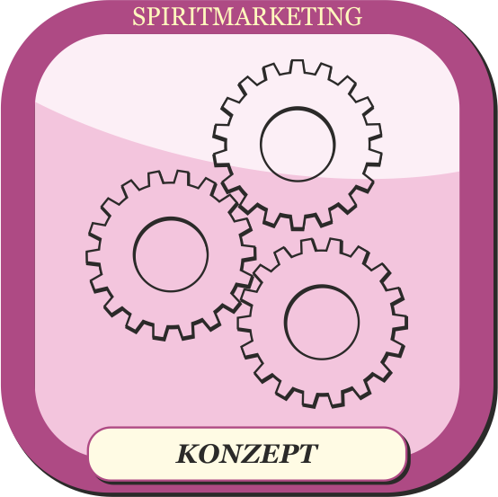 SPIRIT MARKETING Konzept