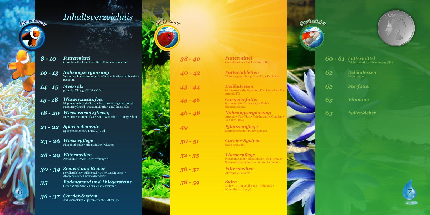Aquaristik Silbermann Katalog - Inhaltsverzeichnis